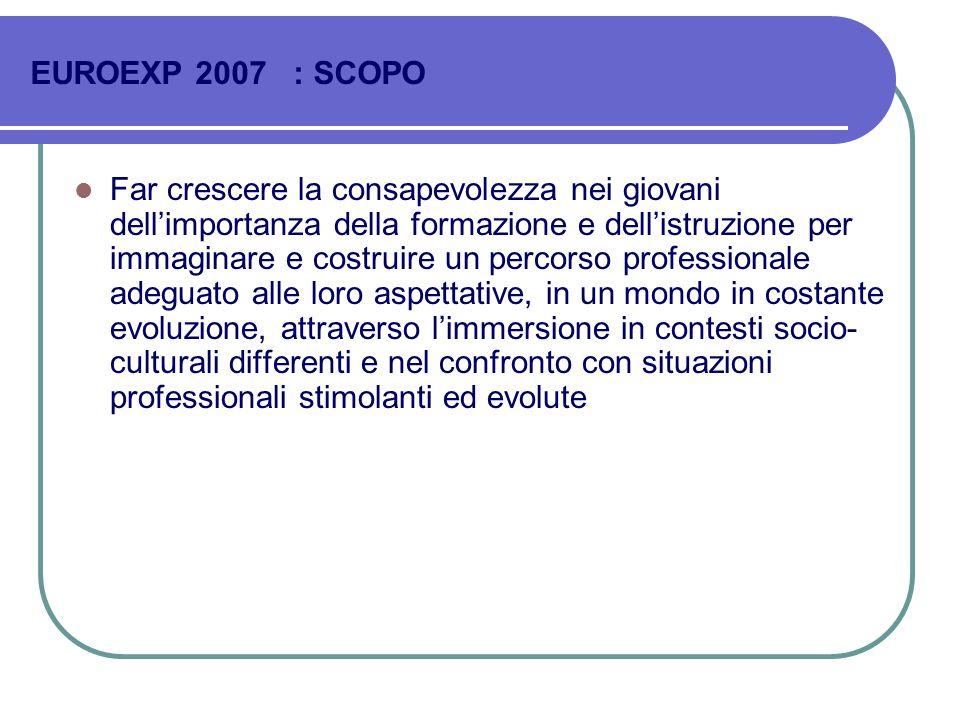 EUROEXP 2007 : SCOPO Far crescere la consapevolezza nei giovani dellimportanza della formazione e dellistruzione per immaginare e costruire un percors