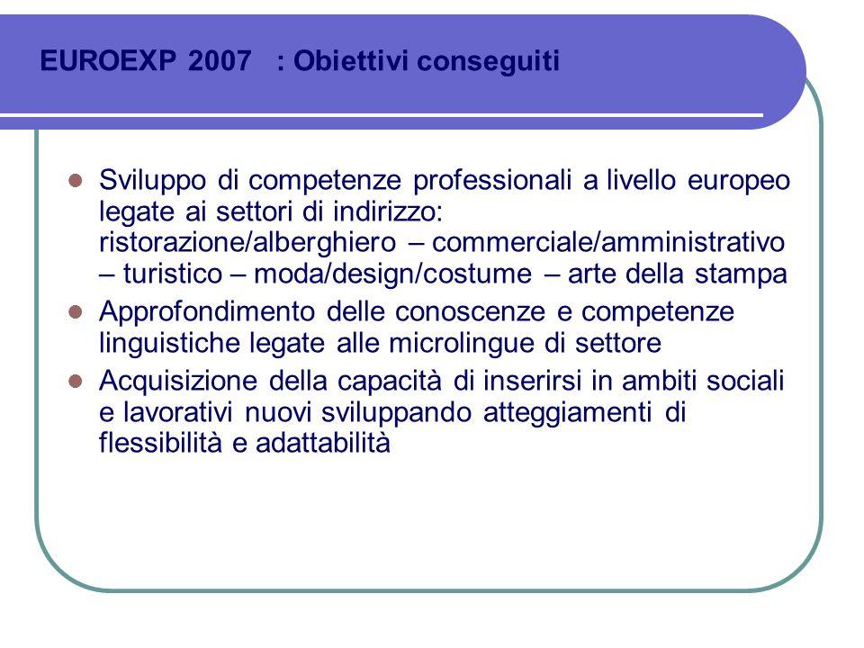 Sviluppo di competenze professionali a livello europeo legate ai settori di indirizzo: ristorazione/alberghiero – commerciale/amministrativo – turisti