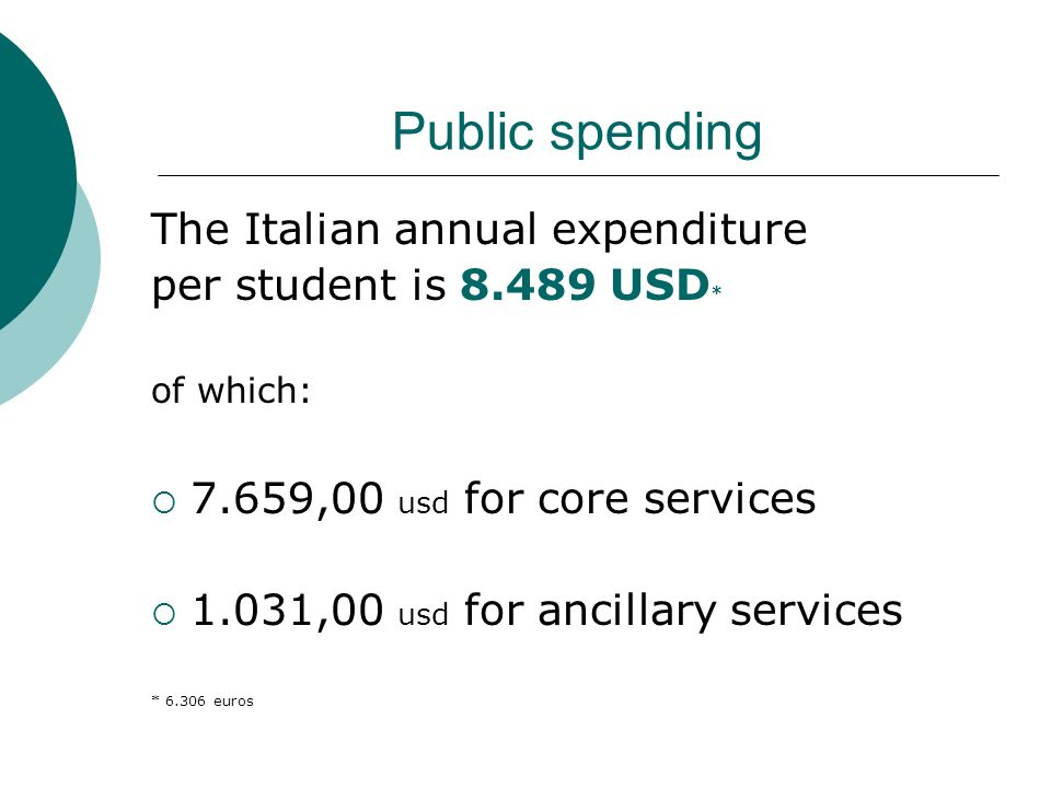 It has been calculated that the Ministry itself spends over 4 billion euros to include students with disabilities.