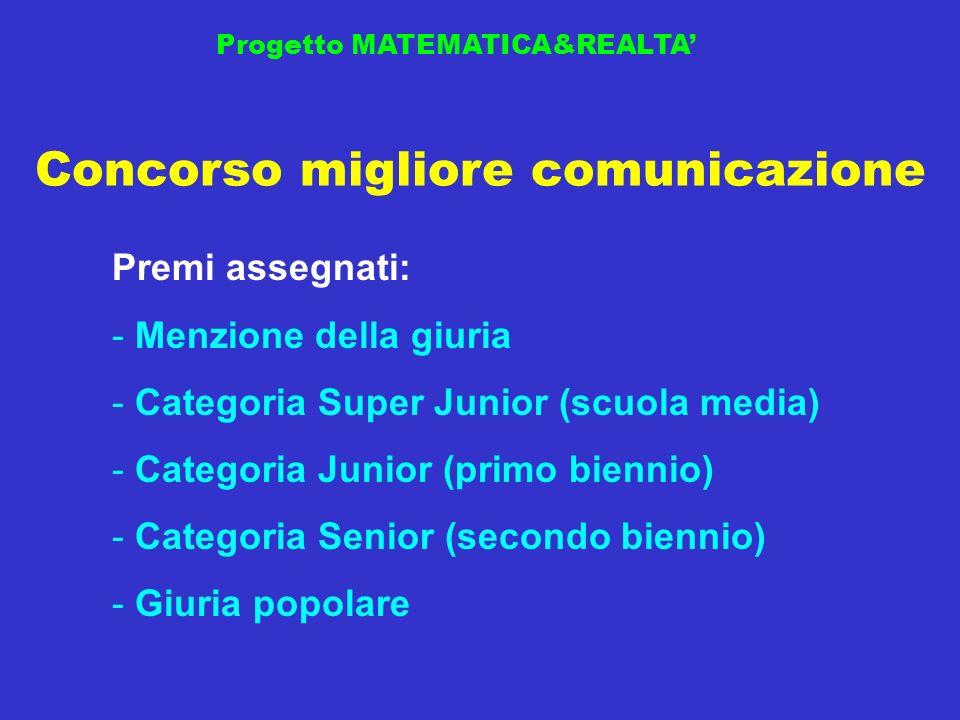 Concorso migliore comunicazione Progetto MATEMATICA&REALTA Premi assegnati: - Menzione della giuria - Categoria Super Junior (scuola media) - Categori