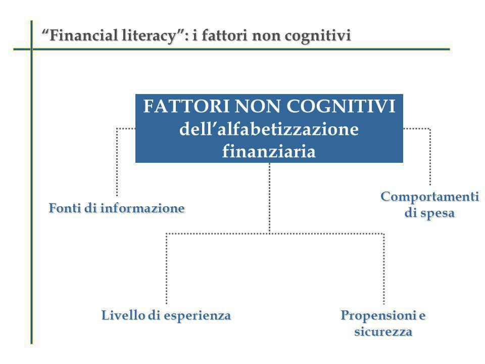 Financial literacy: i fattori non cognitiviFinancial literacy: i fattori non cognitivi FATTORI NON COGNITIVI dellalfabetizzazione finanziaria Fonti di