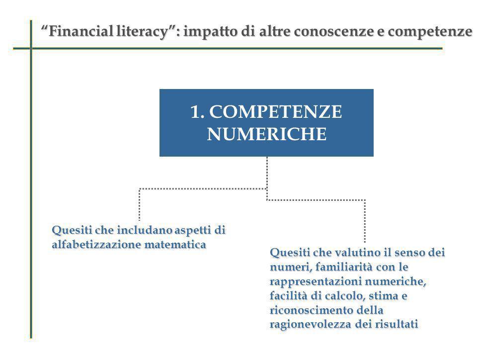 Financial literacy: impatto di altre conoscenze e competenzeFinancial literacy: impatto di altre conoscenze e competenze 1. COMPETENZE NUMERICHE Quesi