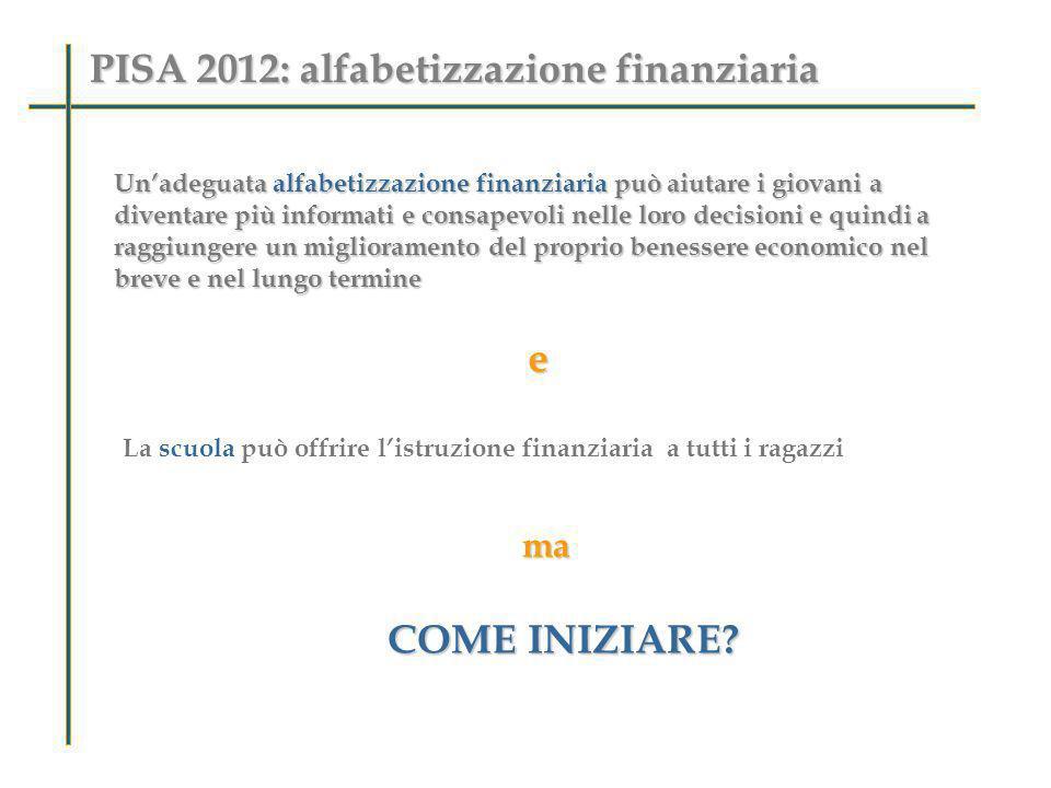 PISA 2012: alfabetizzazione finanziaria Insegnanti Insegnanti Ricercatori Ricercatori Decisori politici Decisori politici Occorre raccogliere DATI qualificati sui livelli di a.f.