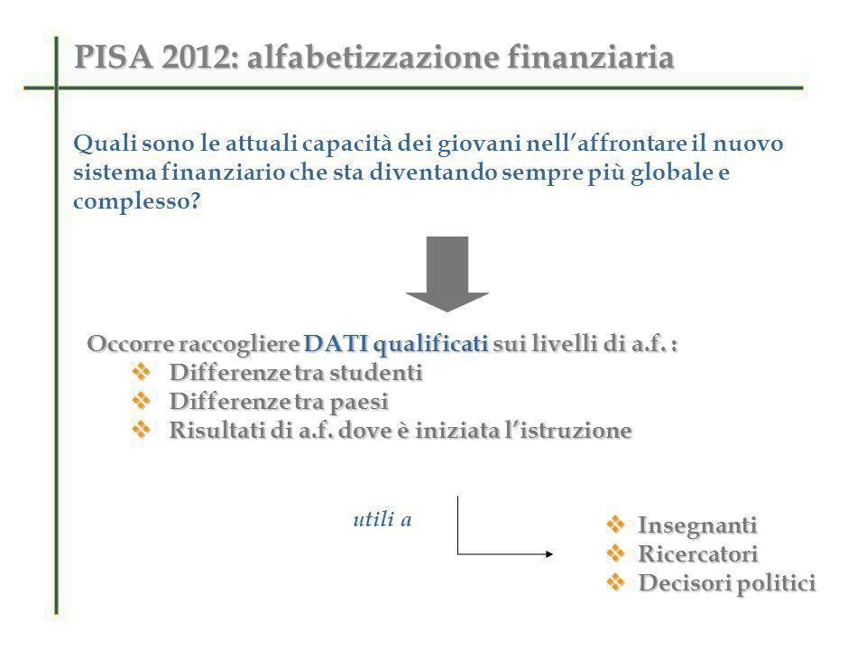 PISA 2012: valutazione dellalfabetizzazione finanziaria nei 15enni Valutazione di conoscenze e competenze Superamento del cosa è stato insegnato Preparazione per la vita oltre la scuola dellobbligo I dati devono essere:VALIDIAFFIDABILIINTERPRETABILI QUADRO DI RIFERIMENTO PER LA VALUTAZIONE