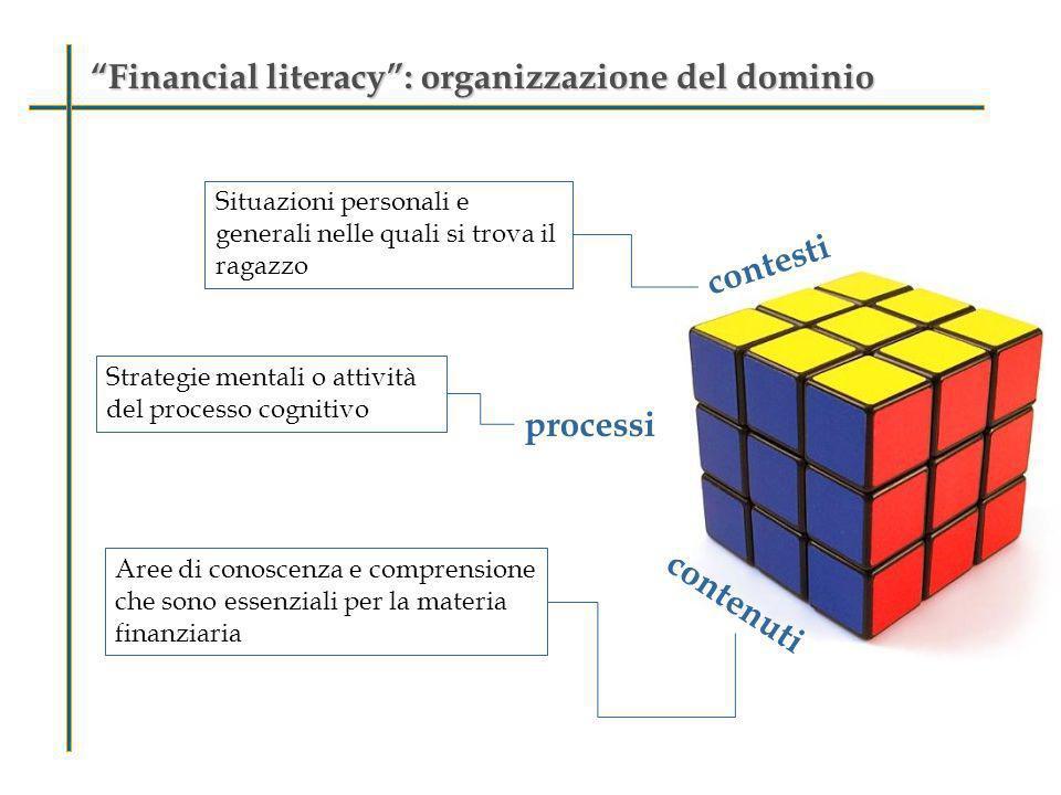 Financial literacy: i contenutiFinancial literacy: i contenuti CONTENUTI dellalfabetizzazione finanziaria Denaro e transazioni Gestione e pianificazione finanziaria Rischio e rendimento Ambiente finanziario