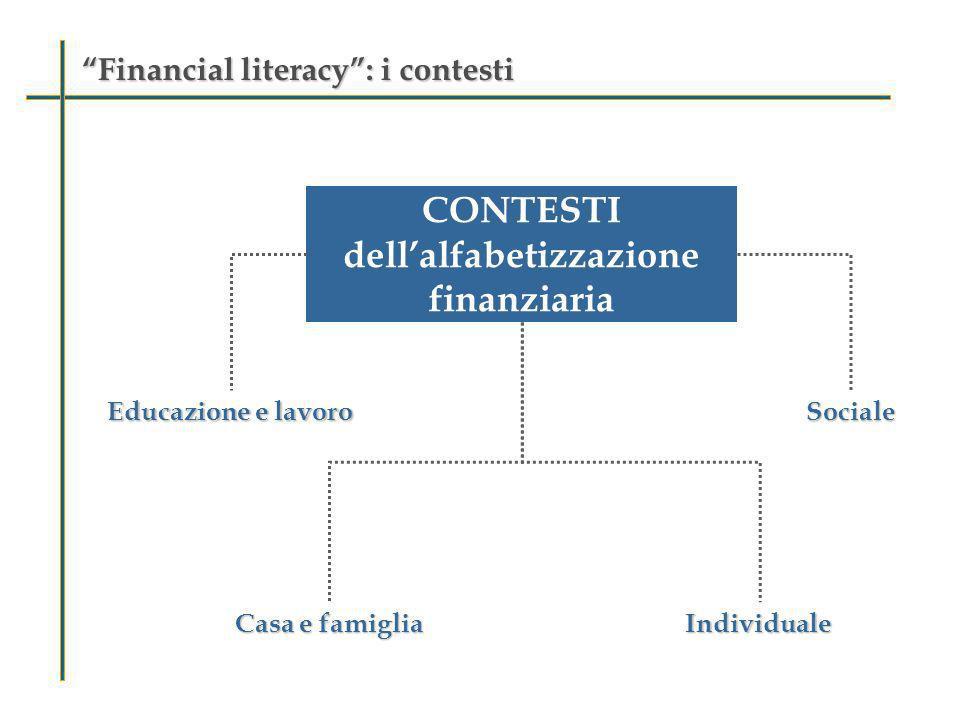 Financial literacy: i contestiFinancial literacy: i contesti CONTESTI dellalfabetizzazione finanziaria Educazione e lavoro Casa e famiglia Individuale