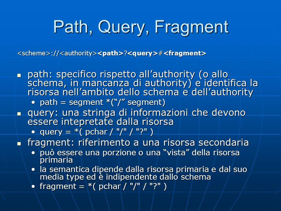 Path, Query, Fragment :// ? # :// ? # path: specifico rispetto allauthority (o allo schema, in mancanza di authority) e identifica la risorsa nellambi