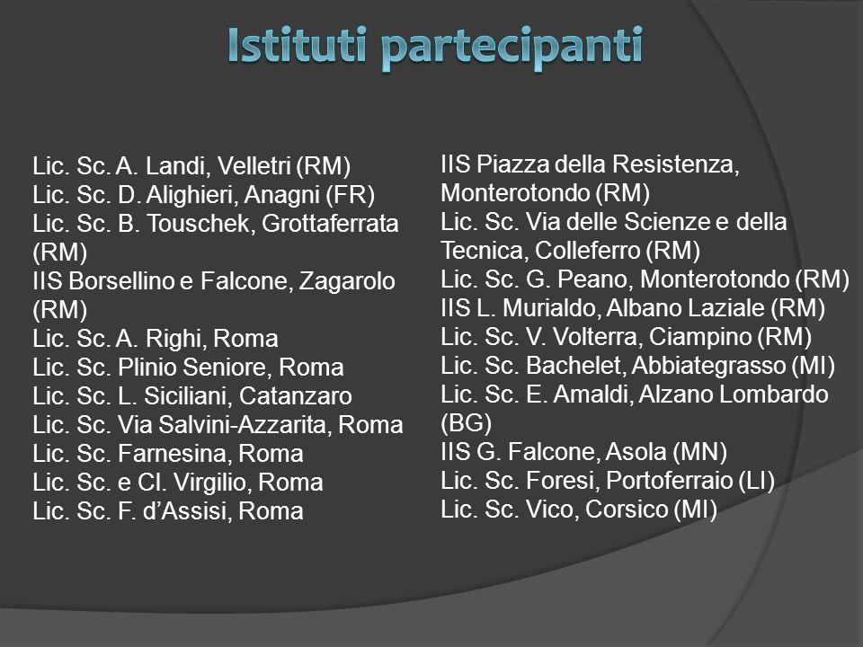 Lic. Sc. A. Landi, Velletri (RM) Lic. Sc. D. Alighieri, Anagni (FR) Lic. Sc. B. Touschek, Grottaferrata (RM) IIS Borsellino e Falcone, Zagarolo (RM) L