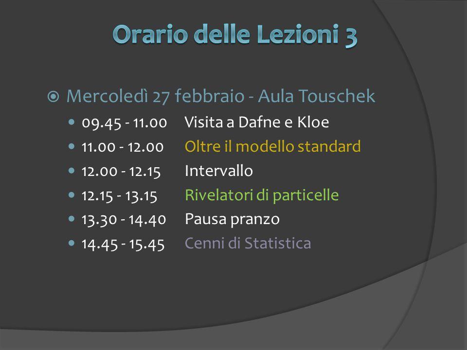 Mercoledì 27 febbraio - Aula Touschek 09.45 - 11.00Visita a Dafne e Kloe 11.00 - 12.00Oltre il modello standard 12.00 - 12.15Intervallo 12.15 - 13.15Rivelatori di particelle 13.30 - 14.40Pausa pranzo 14.45 - 15.45Cenni di Statistica