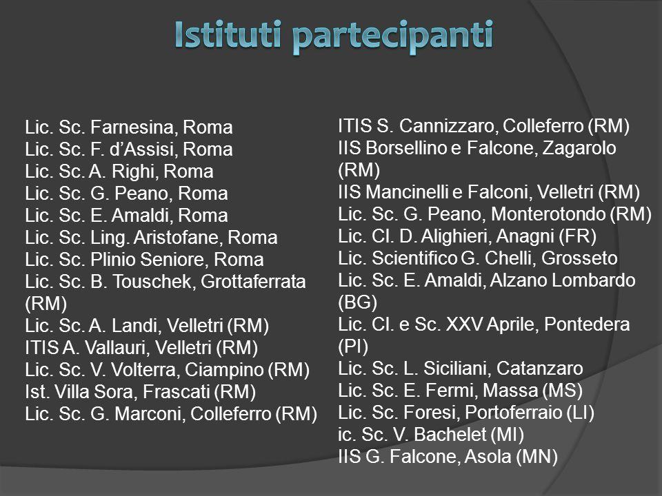 Lic.Sc. Farnesina, Roma Lic. Sc. F. dAssisi, Roma Lic.