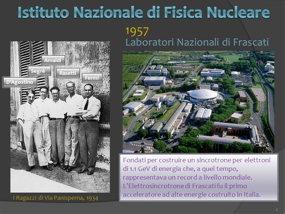 4 I Ragazzi di Via Panisperna, 1934 1957 Laboratori Nazionali di Frascati Fondati per costruire un sincrotrone per elettroni di 1.1 GeV di energia che