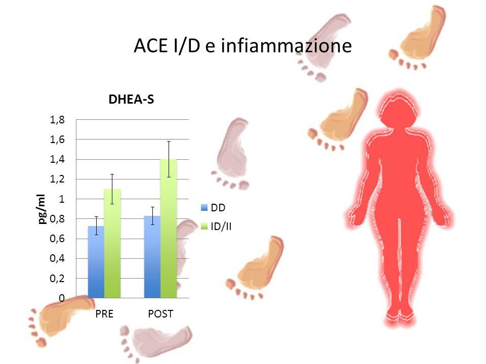 ACE I/D e infiammazione