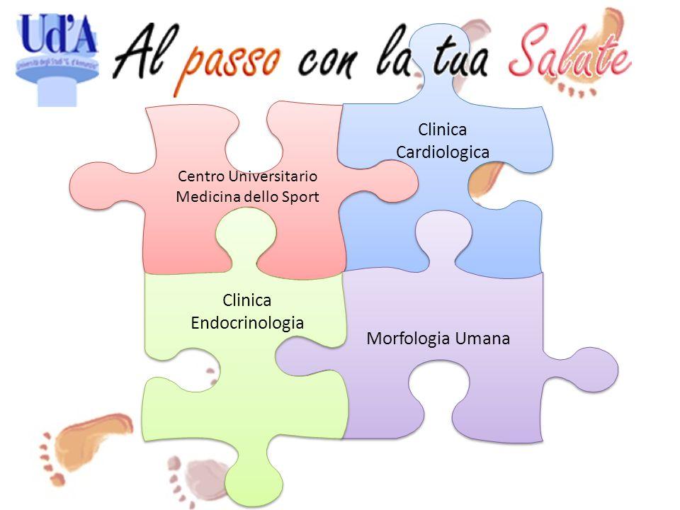 Clinica Cardiologica Clinica Cardiologica Centro Universitario Medicina dello Sport Morfologia Umana Clinica Endocrinologia Clinica Endocrinologia