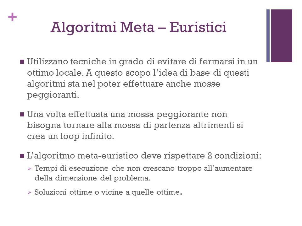 + Algoritmi Meta – Euristici Utilizzano tecniche in grado di evitare di fermarsi in un ottimo locale. A questo scopo lidea di base di questi algoritmi