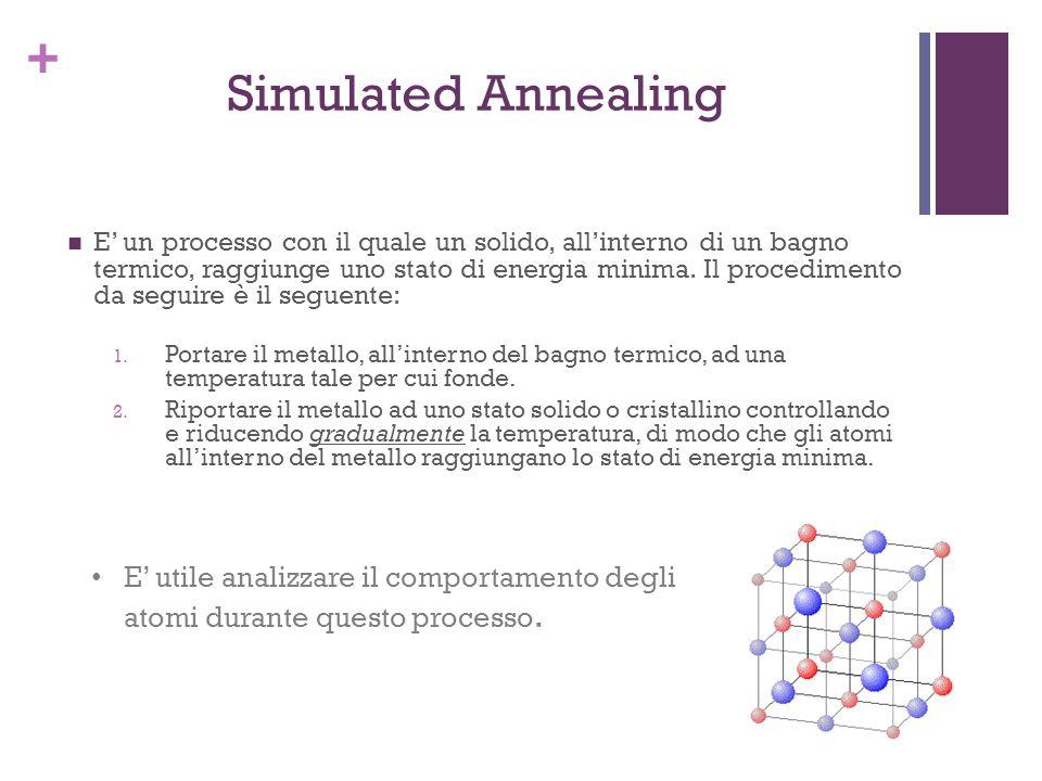 + Simulated Annealing E un processo con il quale un solido, allinterno di un bagno termico, raggiunge uno stato di energia minima. Il procedimento da