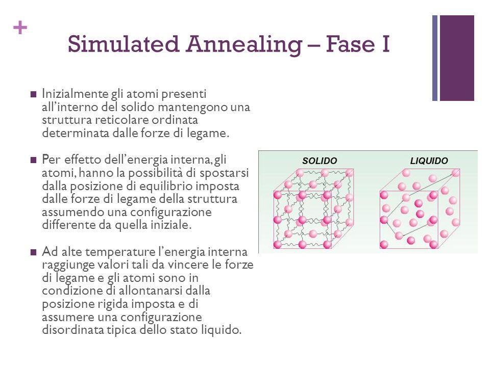 + Simulated Annealing – Fase I Inizialmente gli atomi presenti allinterno del solido mantengono una struttura reticolare ordinata determinata dalle fo