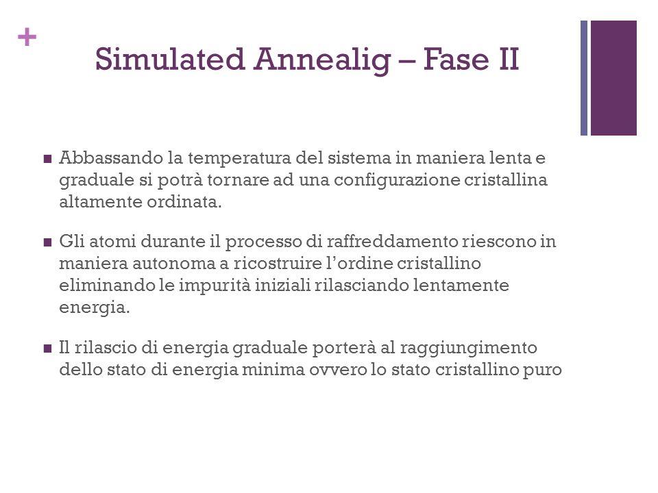+ Simulated Annealig – Fase II Abbassando la temperatura del sistema in maniera lenta e graduale si potrà tornare ad una configurazione cristallina al