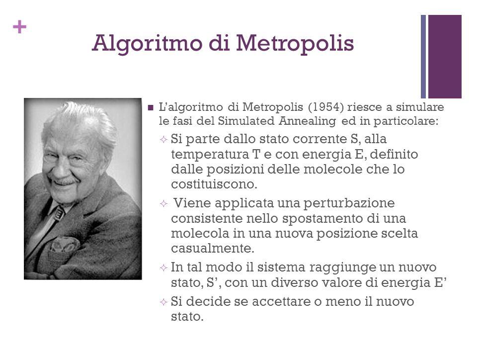+ Algoritmo di Metropolis Lalgoritmo di Metropolis (1954) riesce a simulare le fasi del Simulated Annealing ed in particolare: Si parte dallo stato co
