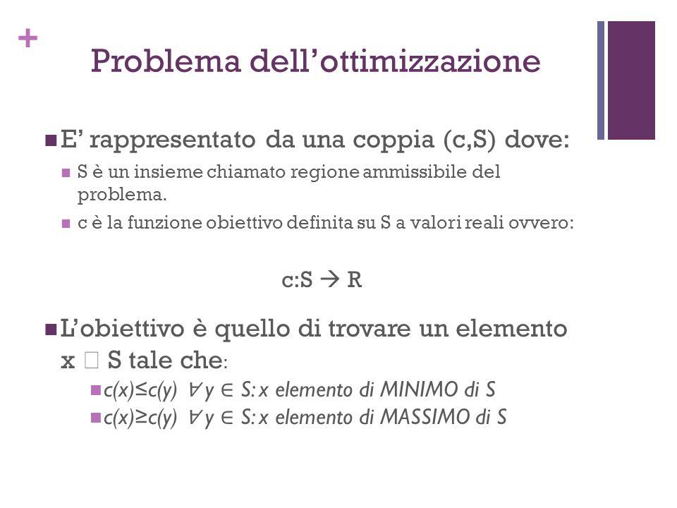 + Problema dellottimizzazione E rappresentato da una coppia (c,S) dove: S è un insieme chiamato regione ammissibile del problema. c è la funzione obie