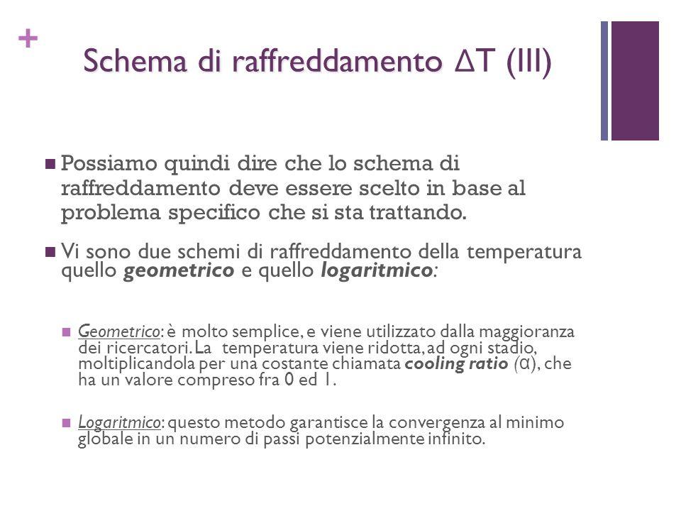 + Schema di raffreddamento Schema di raffreddamento Δ T (III) Possiamo quindi dire che lo schema di raffreddamento deve essere scelto in base al probl