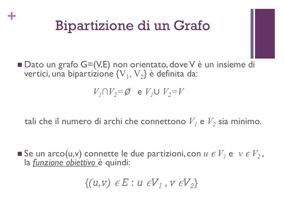 + Bipartizione di un Grafo Dato un grafo G=(V,E) non orientato, dove V è un insieme di vertici, una bipartizione { V 1, V 2 } è definita da: V 1 V 2 =