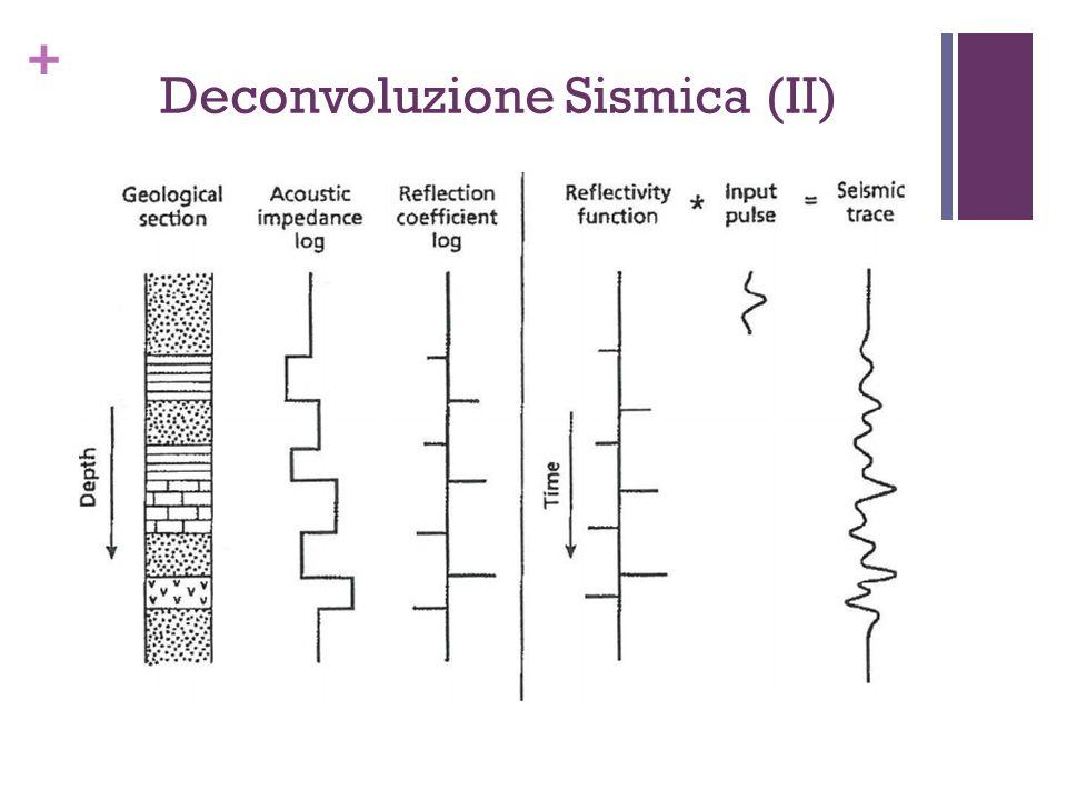 + Deconvoluzione Sismica (II)
