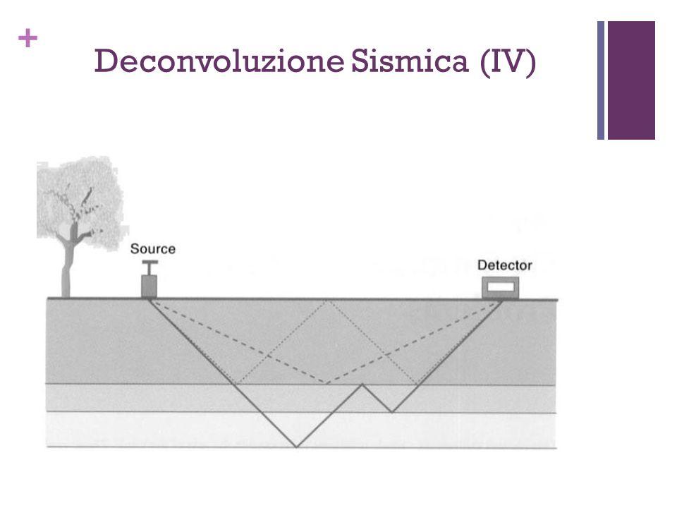 + Deconvoluzione Sismica (IV)