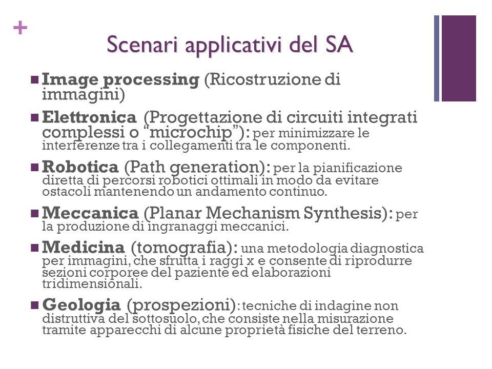 + Scenari applicativi del SA Image processing (Ricostruzione di immagini) Elettronica (Progettazione di circuiti integrati complessi o microchip): per