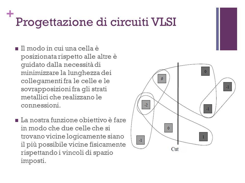+ Progettazione di circuiti VLSI Il modo in cui una cella è posizionata rispetto alle altre è guidato dalla necessità di minimizzare la lunghezza dei