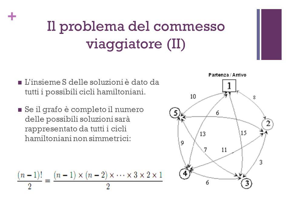 + Il problema del commesso viaggiatore (II) Linsieme S delle soluzioni è dato da tutti i possibili cicli hamiltoniani. Se il grafo è completo il numer