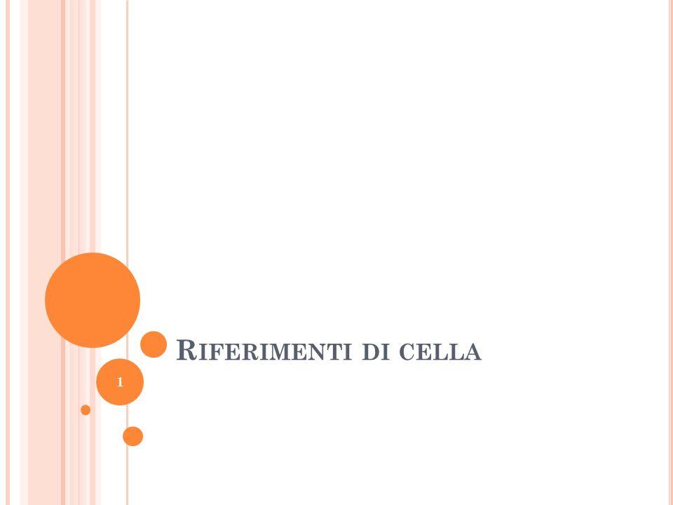 R IFERIMENTI RELATIVI Quando si opera con le formule, i riferimenti di cella indicati nelle formule prendono il nome di riferimenti relativi, in quanto nelloperazione di copia o spostamento della formula tali riferimenti si modificano sulla base della posizione relativa tra cella di partenza contenente la formula e quella in cui la formula viene copiata.