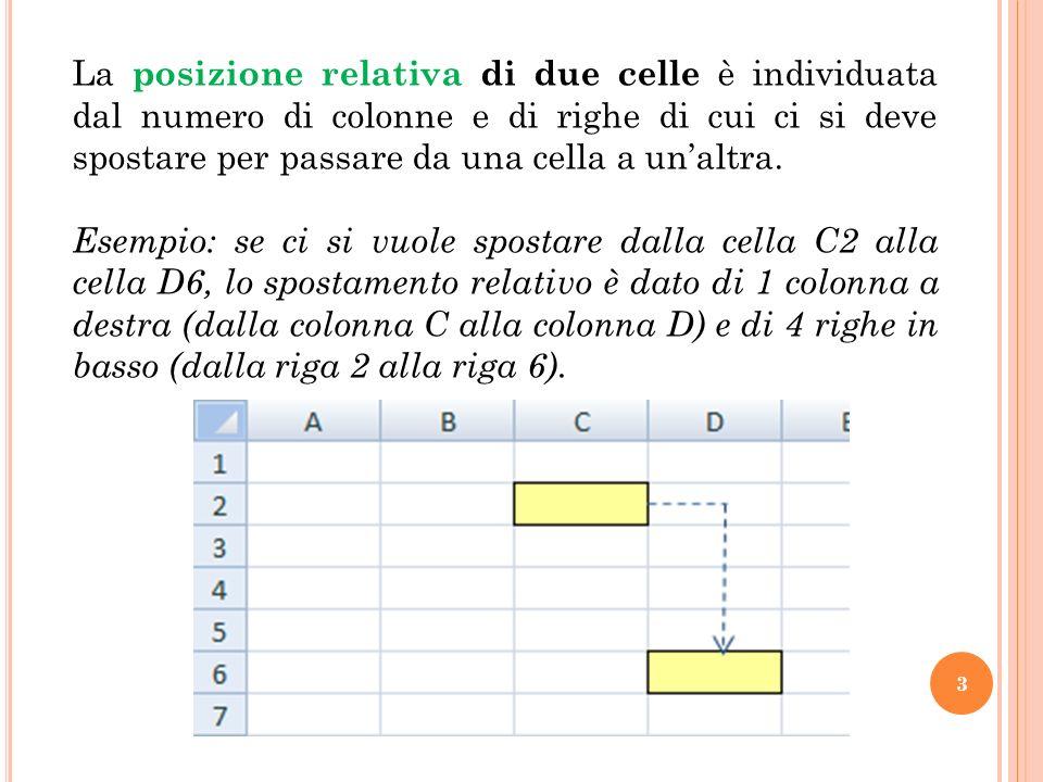 Quando si copia una formula da una cella a unaltra, i riferimenti di cella contenuti nella formula si modificano sulla base dello spostamento relativo fra la cella contenente la formula da copiare e la cella in cui viene copiata la formula.