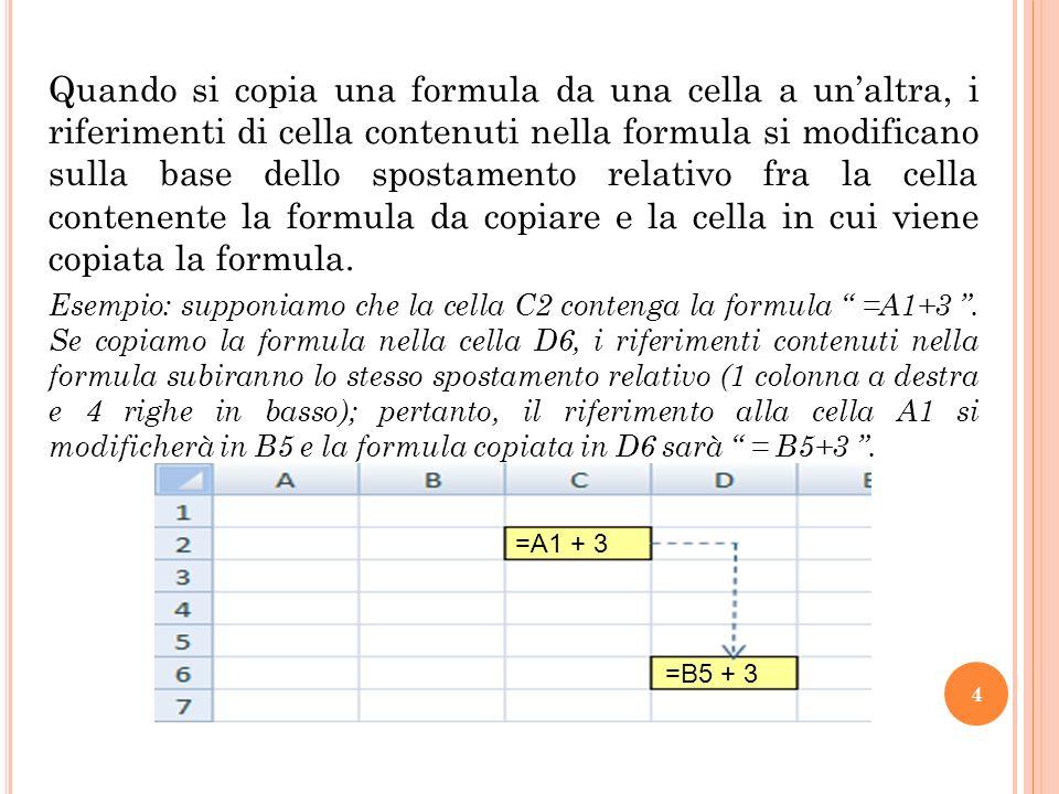 R IFERIMENTI ASSOLUTI In alcuni casi è necessario che il riferimento di cella non muti quando la formula viene copiata o spostata in unaltra cella; in altri termini il riferimento deve rimanere fisso e in questo caso viene chiamato riferimento assoluto.