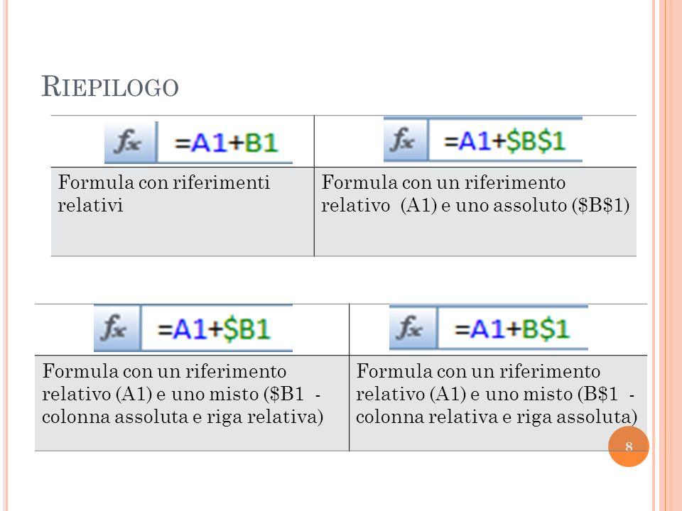 R IEPILOGO 8 Formula con riferimenti relativi Formula con un riferimento relativo (A1) e uno assoluto ($B$1) Formula con un riferimento relativo (A1) e uno misto ($B1 - colonna assoluta e riga relativa) Formula con un riferimento relativo (A1) e uno misto (B$1 - colonna relativa e riga assoluta)