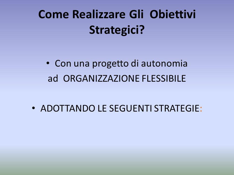 Come Realizzare Gli Obiettivi Strategici.