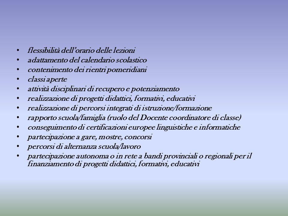 flessibilità dellorario delle lezioni adattamento del calendario scolastico contenimento dei rientri pomeridiani classi aperte attività disciplinari di recupero e potenziamento realizzazione di progetti didattici, formativi, educativi realizzazione di percorsi integrati di istruzione/formazione rapporto scuola/famiglia (ruolo del Docente coordinatore di classe) conseguimento di certificazioni europee linguistiche e informatiche partecipazione a gare, mostre, concorsi percorsi di alternanza scuola/lavoro partecipazione autonoma o in rete a bandi provinciali o regionali per il finanziamento di progetti didattici, formativi, educativi