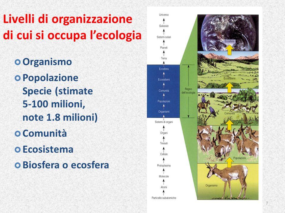Livelli di organizzazione di cui si occupa lecologia Organismo Popolazione Specie (stimate 5-100 milioni, note 1.8 milioni) Comunità Ecosistema Biosfe