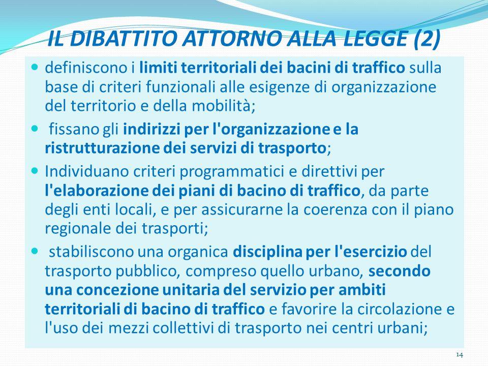 IL DIBATTITO ATTORNO ALLA LEGGE (2) definiscono i limiti territoriali dei bacini di traffico sulla base di criteri funzionali alle esigenze di organiz