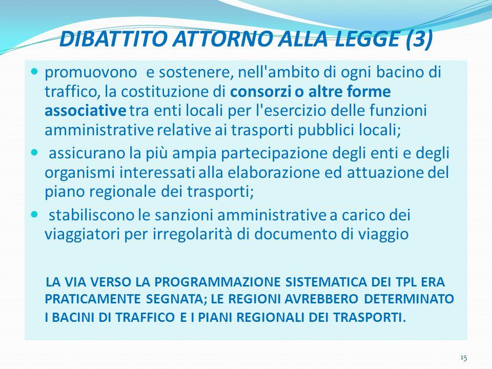 DIBATTITO ATTORNO ALLA LEGGE (3) promuovono e sostenere, nell'ambito di ogni bacino di traffico, la costituzione di consorzi o altre forme associative