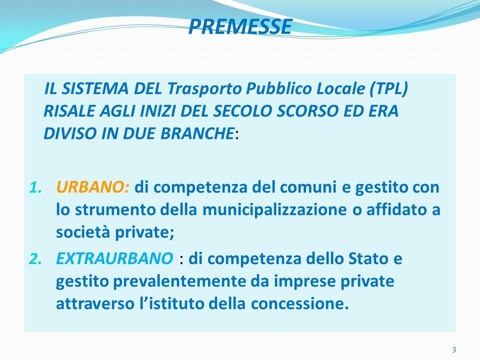 LIBRO BIANCO SUI TRASPORTI (7) TRASPORTI DAL VOLTO UMANO A.