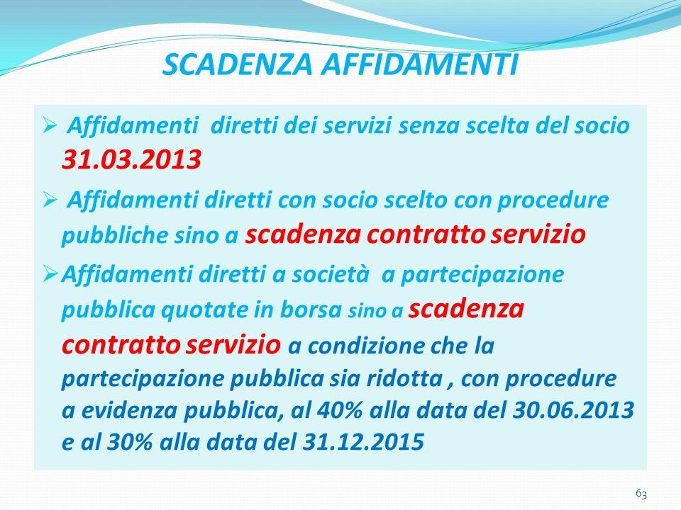 SCADENZA AFFIDAMENTI Affidamenti diretti dei servizi senza scelta del socio 31.03.2013 Affidamenti diretti con socio scelto con procedure pubbliche si