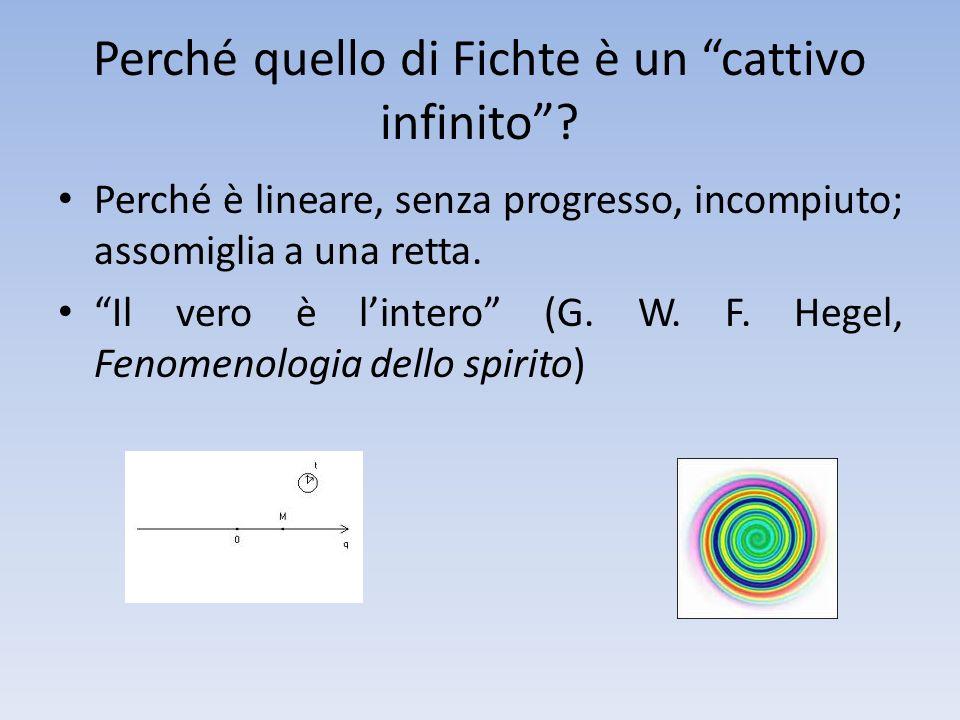 Perché quello di Fichte è un cattivo infinito? Perché è lineare, senza progresso, incompiuto; assomiglia a una retta. Il vero è lintero (G. W. F. Hege