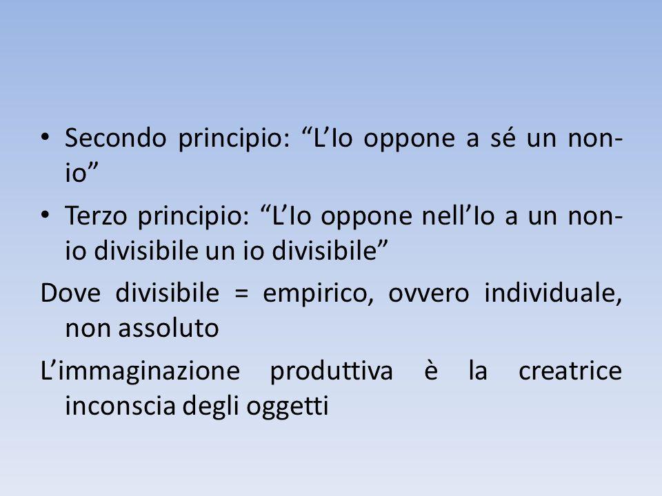 Secondo principio: LIo oppone a sé un non- io Terzo principio: LIo oppone nellIo a un non- io divisibile un io divisibile Dove divisibile = empirico, ovvero individuale, non assoluto Limmaginazione produttiva è la creatrice inconscia degli oggetti