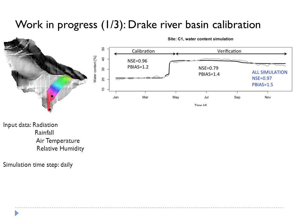 Work in progress (1/3): Drake river basin calibration Input data: Radiation Rainfall Air Temperature Relative Humidity Simulation time step: daily