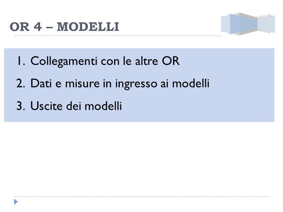1. Collegamenti con le altre OR 2. Dati e misure in ingresso ai modelli 3. Uscite dei modelli OR 4 – MODELLI