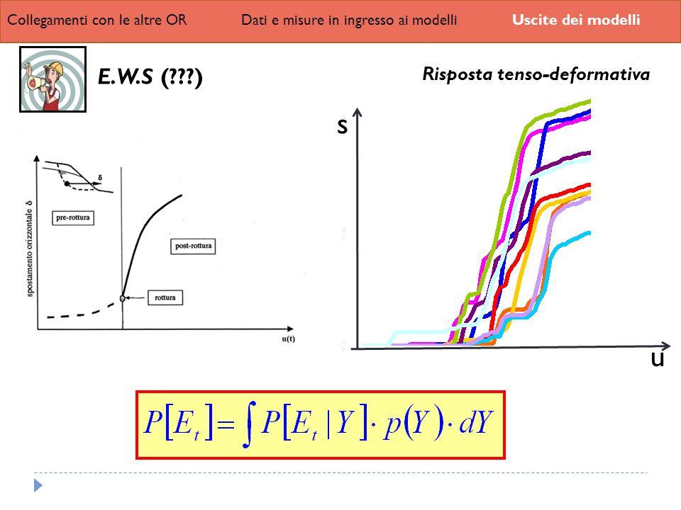 Collegamenti con le altre ORDati e misure in ingresso ai modelliUscite dei modelli Risposta tenso-deformativa E.W.S (???) s u