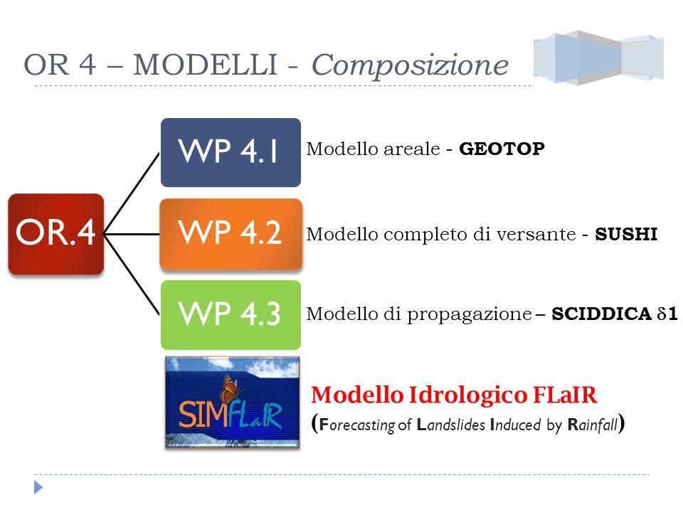 OR 4 – MODELLI - Composizione OR.4 WP 4.1WP 4.2WP 4.3 Modello areale - GEOTOP Modello completo di versante - SUSHI Modello di propagazione – SCIDDICA