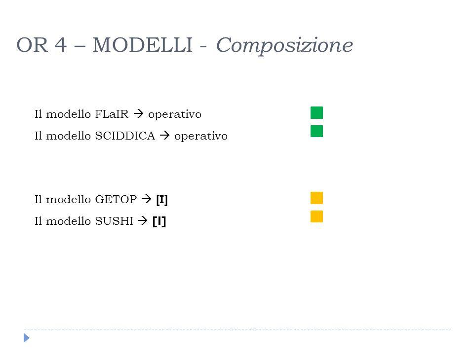 Il modello FLaIR operativo Il modello SCIDDICA operativo Il modello GETOP [I] Il modello SUSHI [I] OR 4 – MODELLI - Composizione