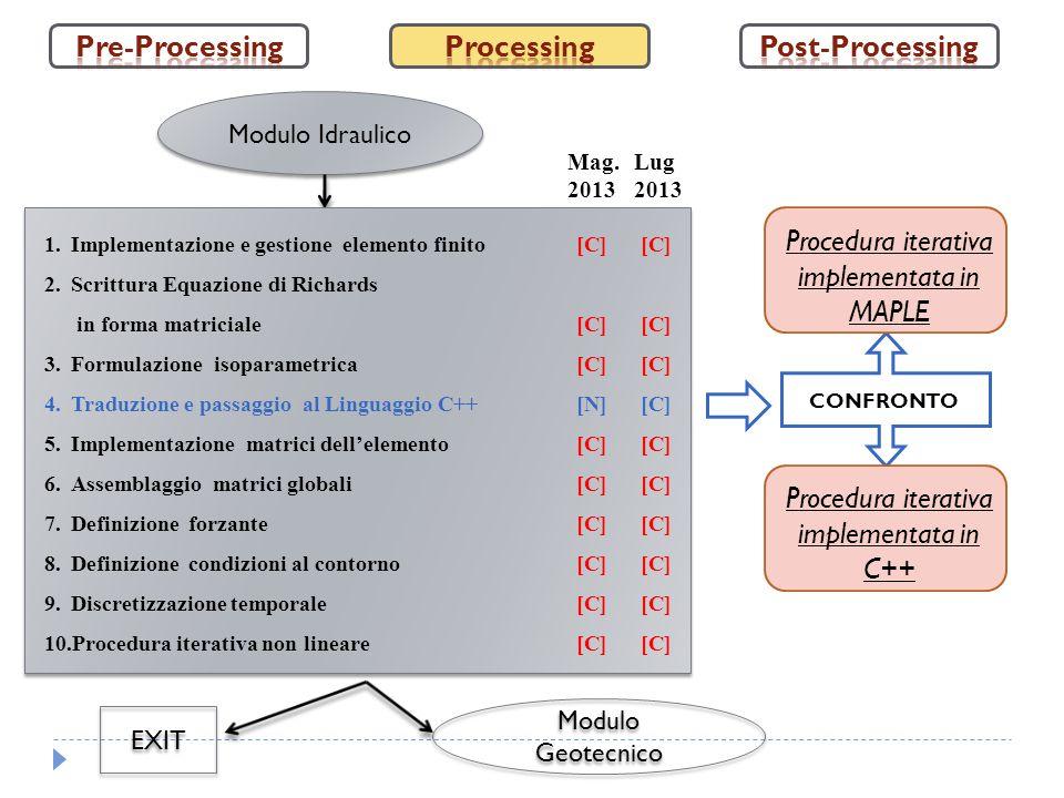 Modulo Idraulico EXIT Modulo Geotecnico 1.Implementazione e gestione elemento finito[C] [C] 2.Scrittura Equazione di Richards in forma matriciale[C] [