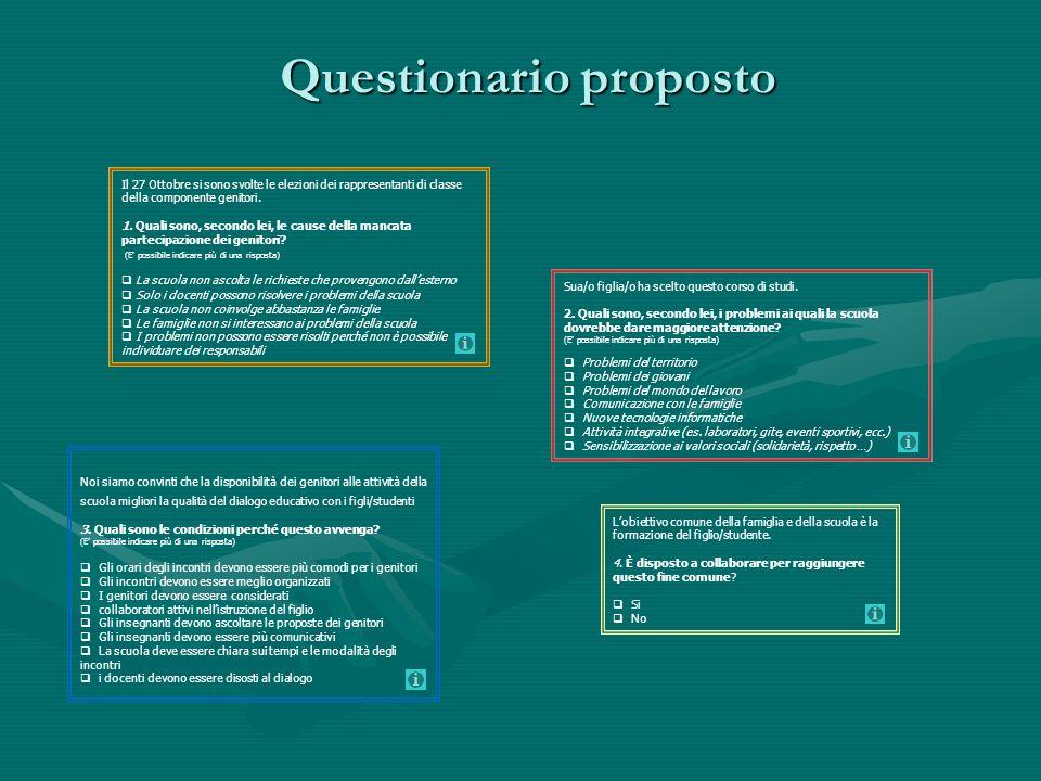 Questionario proposto Il 27 Ottobre si sono svolte le elezioni dei rappresentanti di classe della componente genitori. 1. Quali sono, secondo lei, le